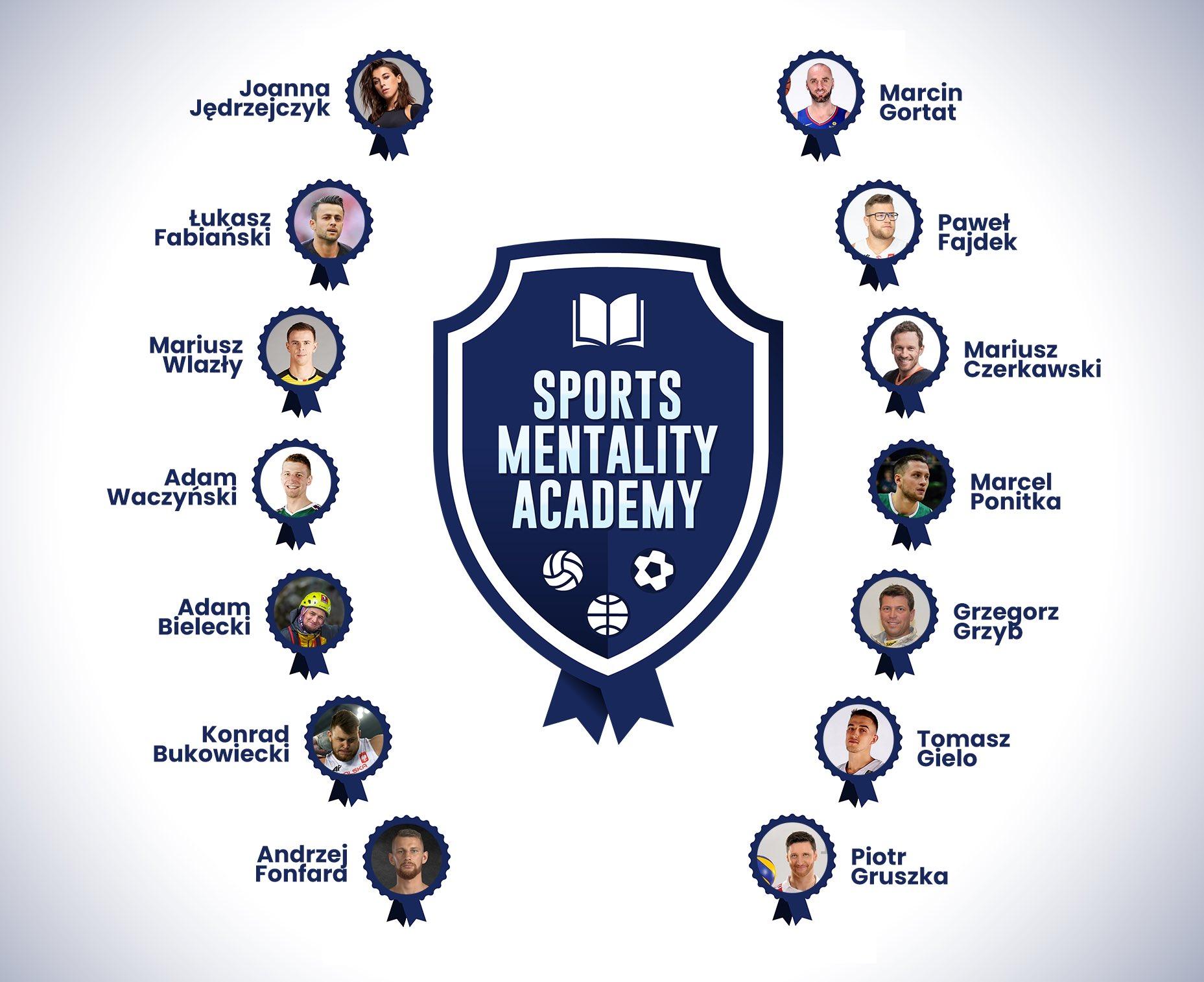 eugfaepu8aywkq4 - Gwiazdy zostały trenerami mentalnymi młodych sportowców