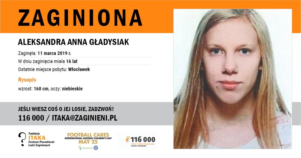 aleksandra gladysiak - Rozpoznajesz ich?