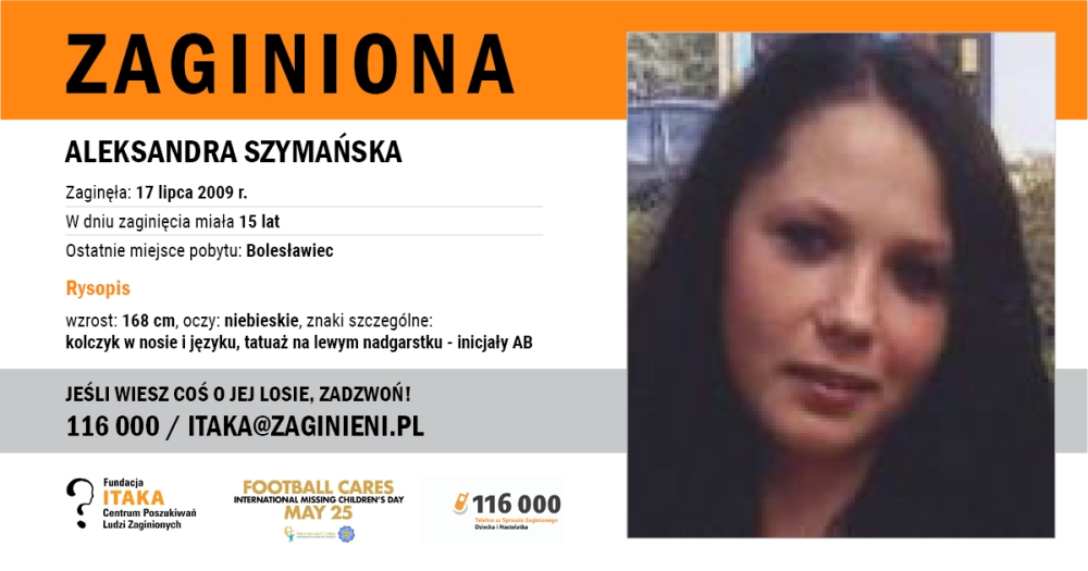 aleksandra szymanska - Rozpoznajesz ich?