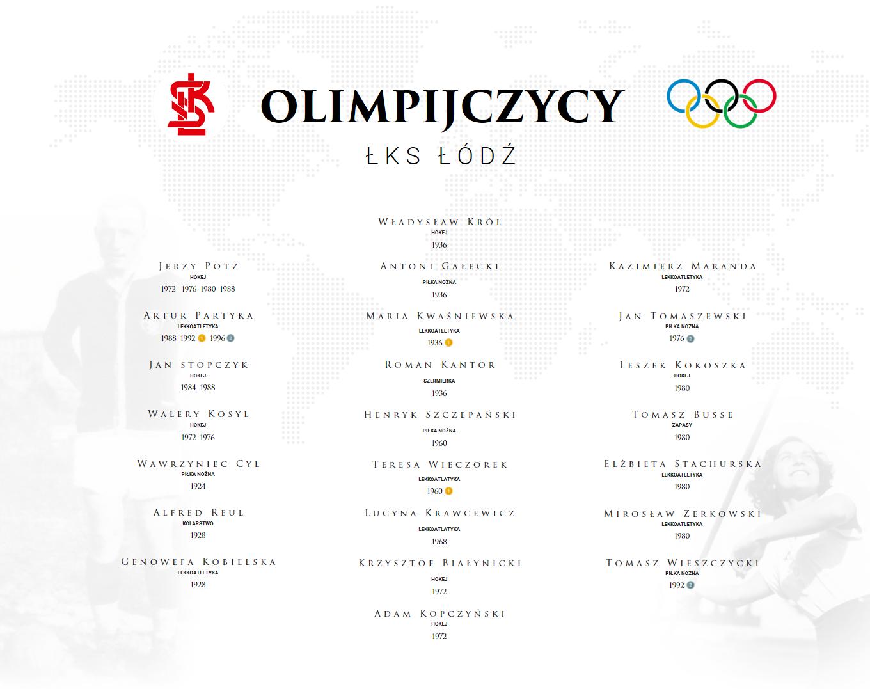 olimpijczycy lks lodz - Nasza olimpijska piątka na medal